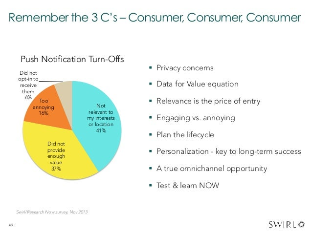 Remember the 3 C's – Consumer, Consumer, Consumer § Privacy concerns § Data for Value equation § Relevance is the pr...