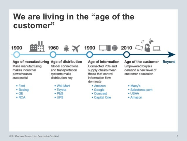 """© 2014 Forrester Research, Inc. Reproduction Prohibited 6 We are living in the """"age of the customer"""""""