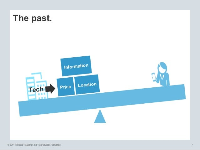 © 2014 Forrester Research, Inc. Reproduction Prohibited 7 The past. Information Price Location Tech