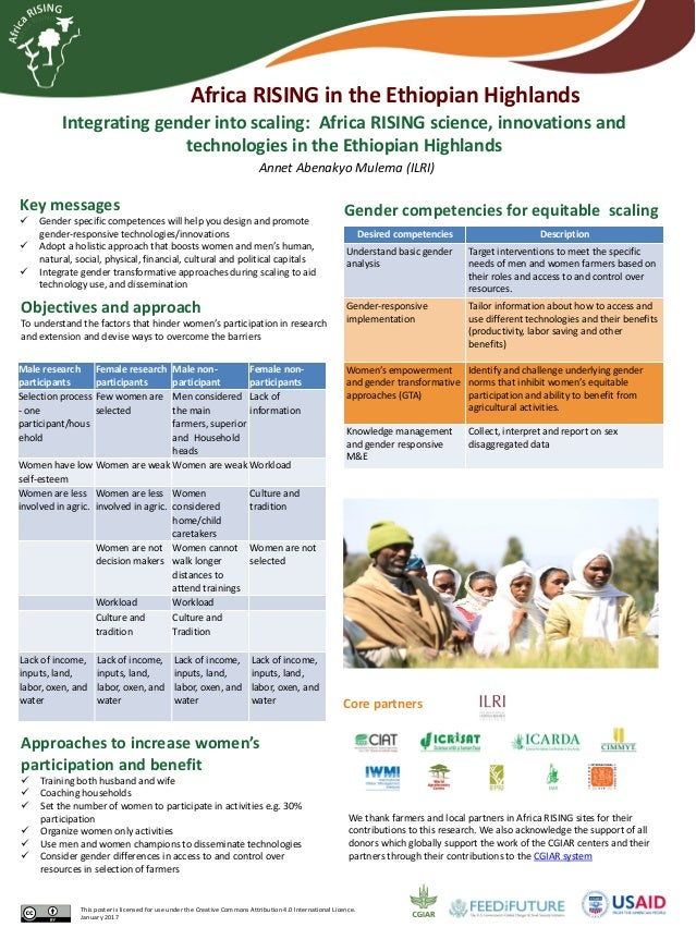 Integrating gender into scaling: Africa RISING science, innovations and technologies in the Ethiopian Highlands Annet Aben...