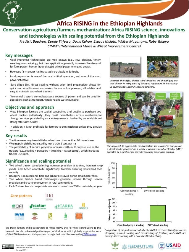 Conservation agriculture/farmers mechanization: Africa RISING science, innovations and technologies with scaling potential...