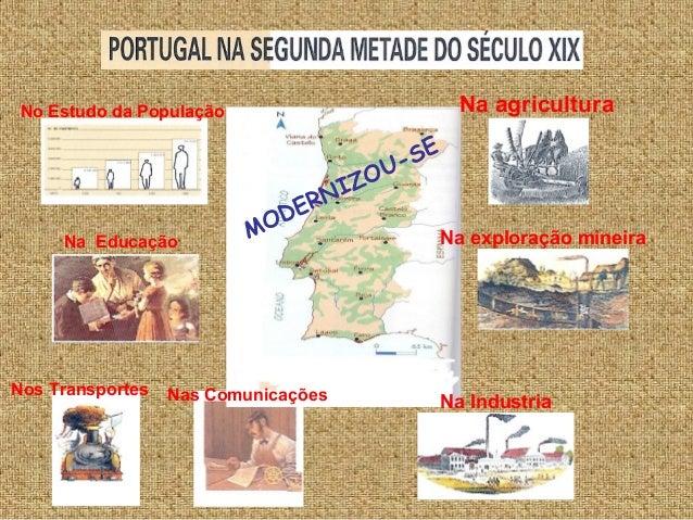 MODERNIZOU-SE Na agricultura Na exploração mineira Na Industria Nos Transportes No Estudo da População Na Educação Nas Com...
