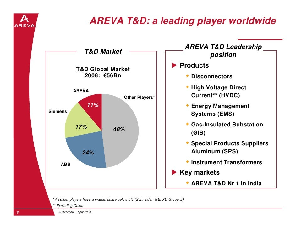 business strategy of areva French uranium mining and nuclear fuel group areva rebranded france's areva rebrands to orano in dire uranium market the core of the firm's business.