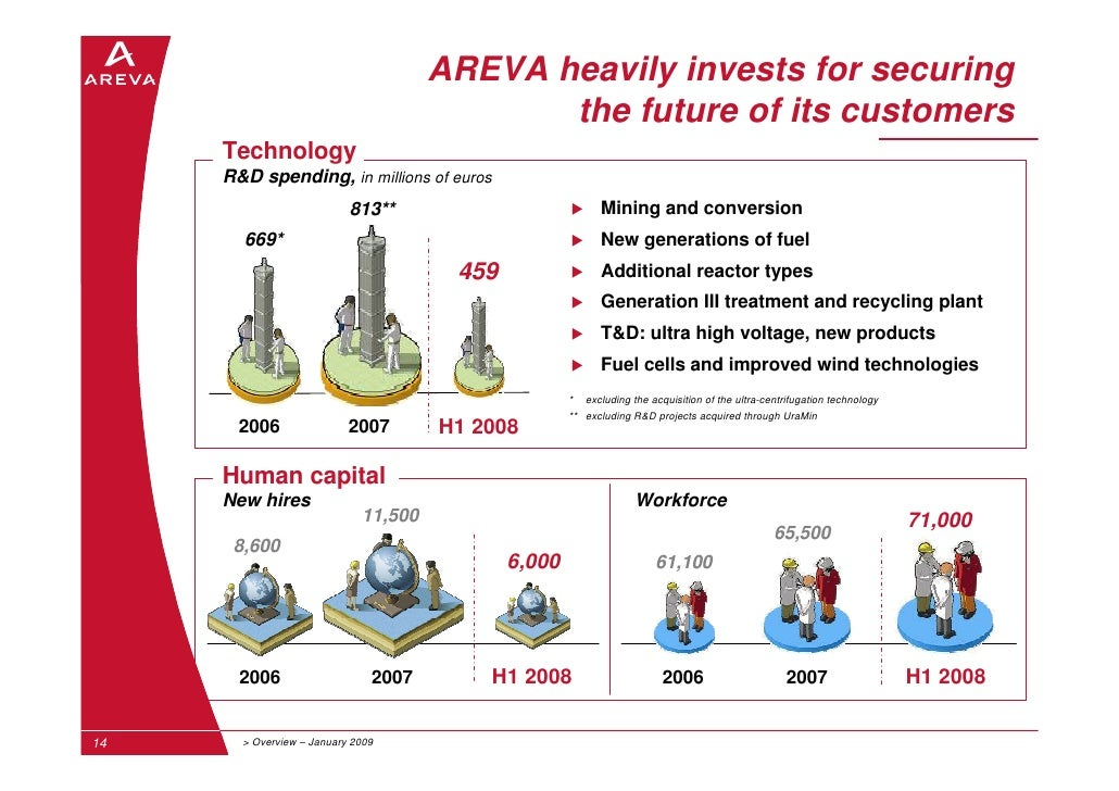 Areva Business Strategy Overview January 2009 moreover Cdvi Promi Eco as well TM 5 4120 243 14 109 furthermore Super Flower Golden Silent 500w Semi Modular Passive Power Supply Review additionally 03. on securing capacitors