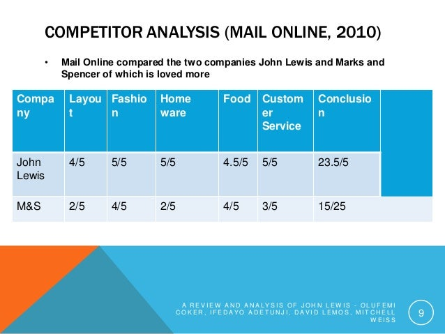 competitors analysis virgin group Back to top footer navigation richard virgin news in focus entrepreneur footer navigation 2nd column about us find a virgin company.