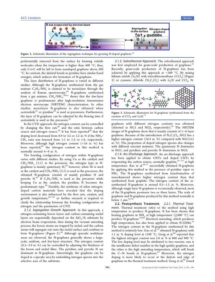 A review on recent progress in nitrogen doped graphene synthesis, cha…