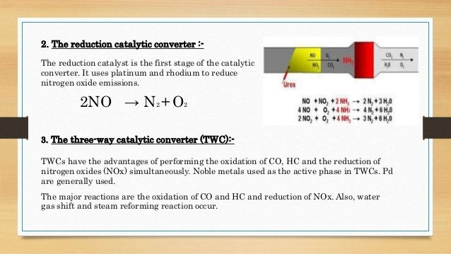 A review paper on catalytic converter for automobile