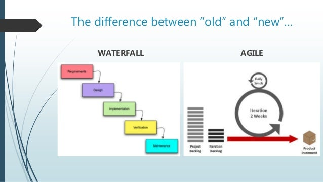 Are you agile for What is the difference between waterfall and agile