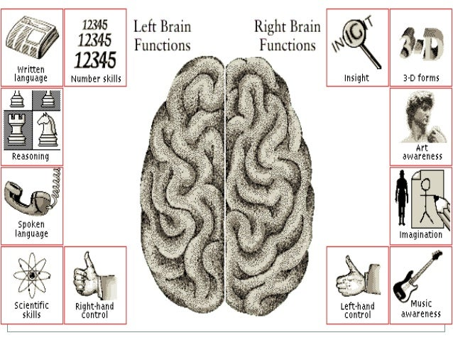 Your Competitive AdvantageWhy is right-brain thinking necessary? Creative thought is competitive advantage.   The right-...