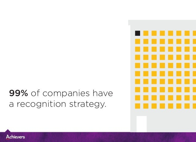 99% of companies have a recognition strategy.