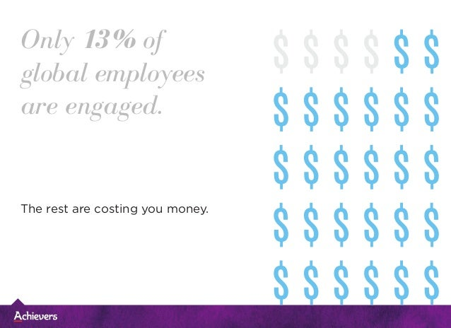 Only 13% of global employees are engaged. The rest are costing you money.