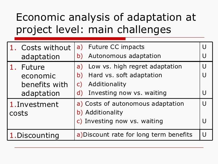 evaluate how future changes in economic After determining cash flows and the cost of capital, managers can begin to evaluate various capital investment alternatives the most commonly employed technique for evaluating investment alternatives is the net present value technique.
