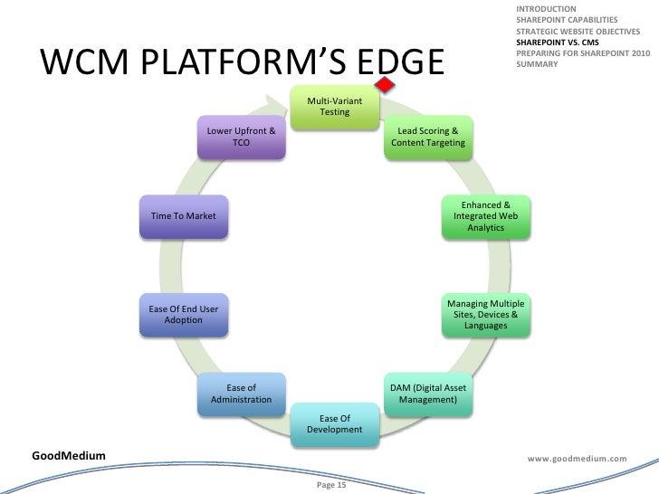 Wcm platform's edge<br />introduction<br />Sharepoint capabilities<br />Strategic website objectives<br />Sharepoint vs. c...