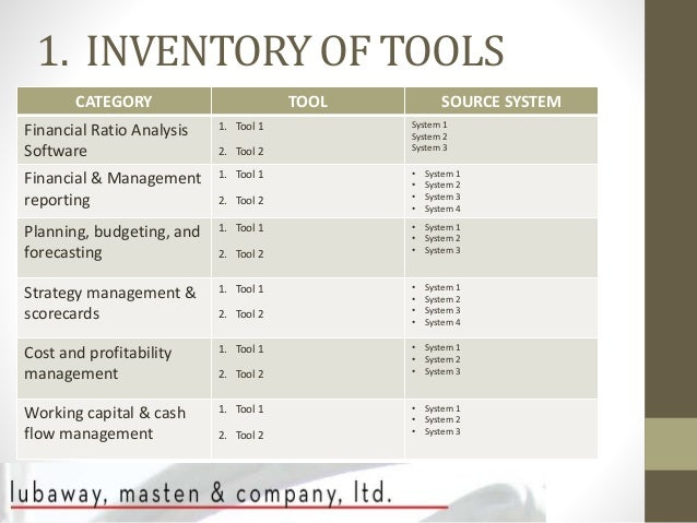 tools inventory