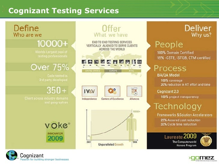 Are You Ready For More Visitors Cognizant Gomez Jan20