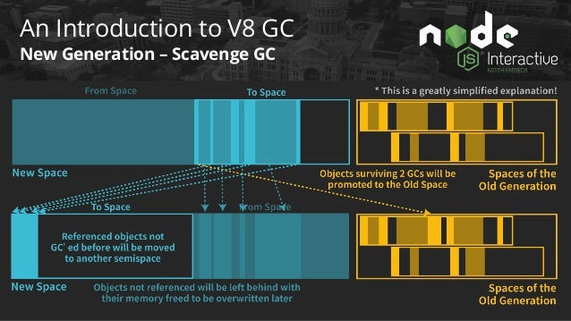 An Introduction to V8 GC Old Generation – Mark-Sweep/Compact GC