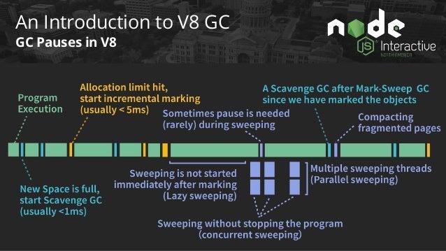 How to Get The GC Logs v Plenty of options (node --v8-options  grep gc) v We'll be focusing on v --trace_gc v Print a line...