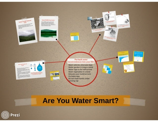 Are you water smart?