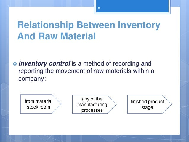 relationship between material requirements planning capacity planning and inventory management Material requirements planning (mrp) is a production planning, scheduling, and  inventory control system used to manage manufacturing processes most mrp  systems are software-based, but it is possible to conduct mrp by  the bill of  materials (bom) specifies the relationship between the end product (independent .