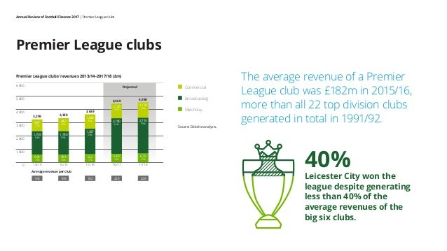 Annual Review of Football Finance 2017   Premier League clubs Premier League clubs Commercial Broadcasting Matchday Premie...
