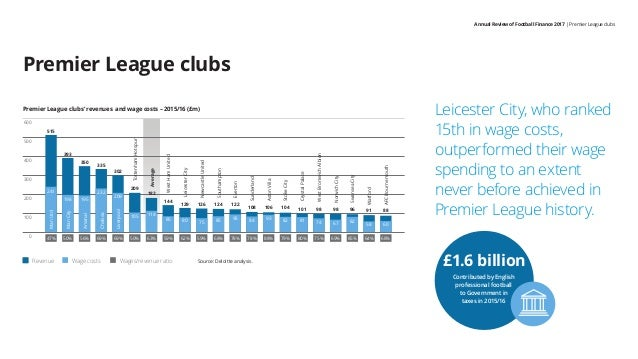 Annual Review of Football Finance 2017   Premier League clubs Premier League clubs Premier League clubs' revenues and wage...