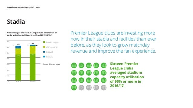 Annual Review of Football Finance 2017   Stadia Stadia Premier League and Football League clubs' expenditure on stadia and...