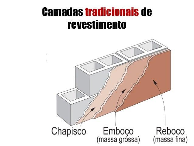 PROPRIEDADES: RESISTÊNCIA MECÂNICA (Ensaios)
