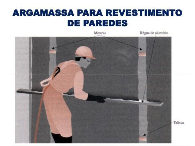 Adesão Inicial Fonte:Gonçalves(2004)