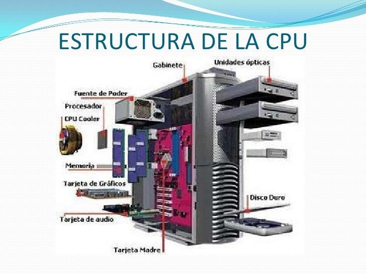 Informática I Bloque I Estructura Física De La Computadora