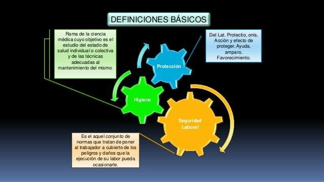 DEFINICIONES BÁSICOS Seguridad Laboral Higiene Protección Del Lat. Protectio, onis, Acción y efecto de proteger. Ayuda, am...