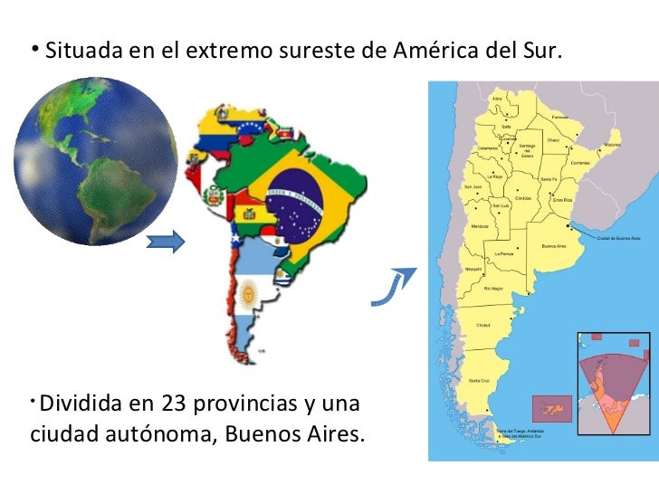 Argentina! Slide 2