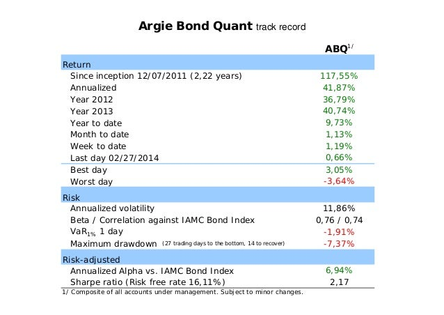 Argie Bond Quant track record ABQ1/ Return Since inception 12/07/2011 (2,22 years) Annualized Year 2012 Year 2013 Year to ...
