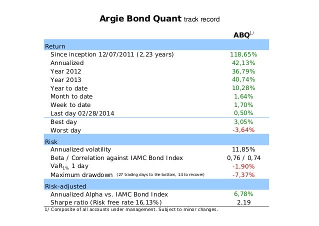 Argie Bond Quant track record ABQ1/ Return Since inception 12/07/2011 (2,23 years) Annualized Year 2012 Year 2013 Year to ...