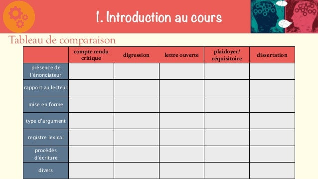 dissertation francais 1ere argumentation Mcdougal littell homework help geometry bac francais argumentation dissertation philosophy of service to others essay dissertation francais 1ere argumentation.