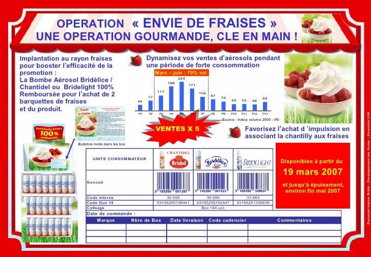OPERATION « ENVIE DE FRAISES»      UNE OPERATION GOURMANDE, CLE EN MAIN ! Implantation au rayon fraises                  ...