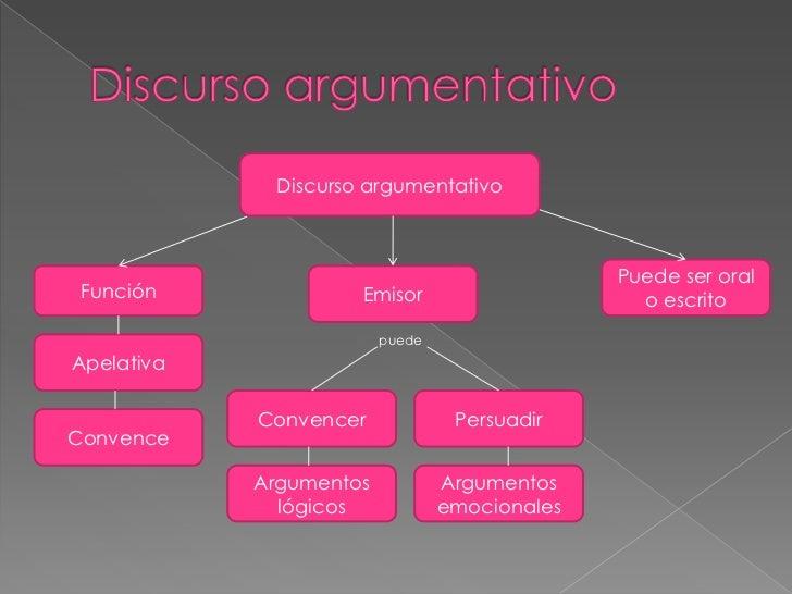 Argumentacion Slide 3