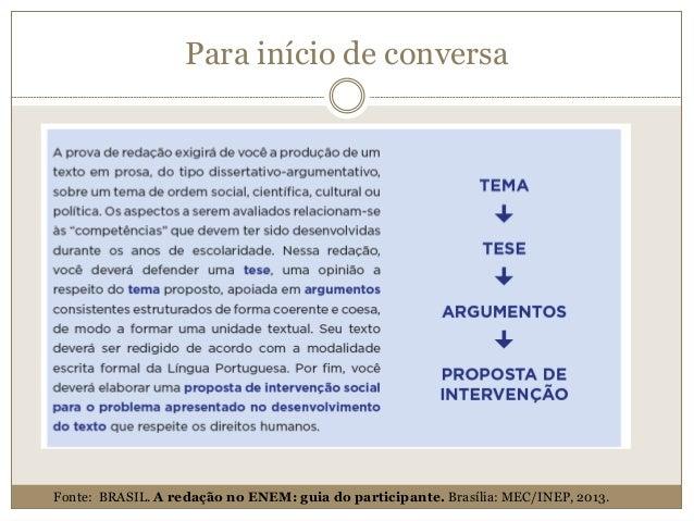 Para início de conversa Fonte: BRASIL. A redação no ENEM: guia do participante. Brasília: MEC/INEP, 2013.