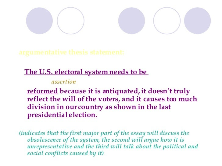 electoral college argumentative essay Arguments against the electoral college it's too complicated a direct election is simpler—just count up all the votes across the country,.