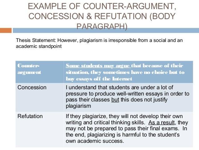 Top Recommended Argumentative Essay Topics