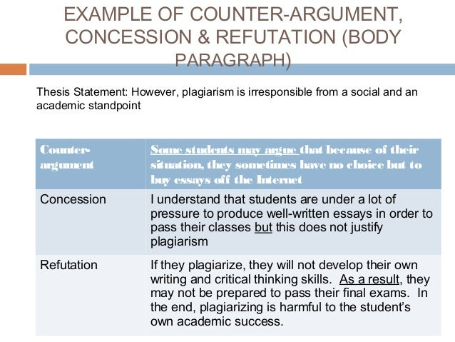 Argumentative essay on plagiarism write my essay for me for cheap