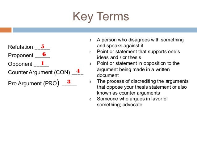 argumentative essay 4 key terms refutation