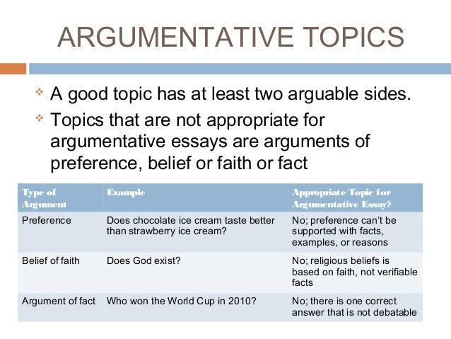 argumentative essay on religion