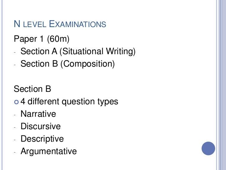argumentative essay keywords