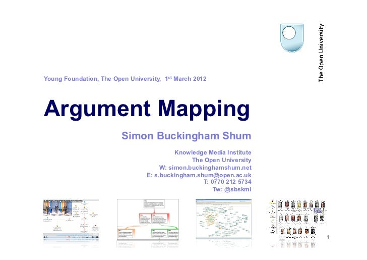 Young Foundation, The Open University, 1st March 2012Argument Mapping                         Simon Buckingham Shum       ...