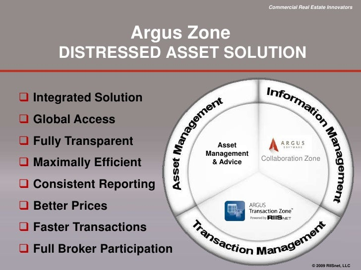 Commercial Real Estate Innovators                        Argus Zone       DISTRESSED ASSET SOLUTION   Integrated Solution...