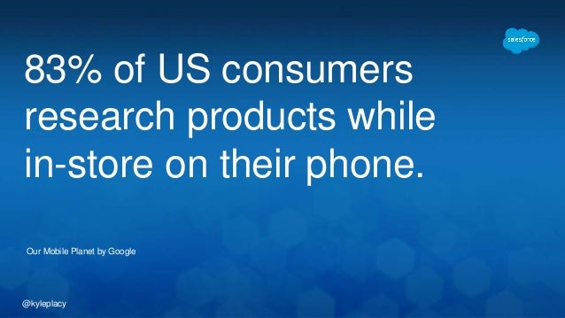 83% of US consumers  research products while  in-store on their phone.  Our Mobile Planet by Google  @kyleplacy