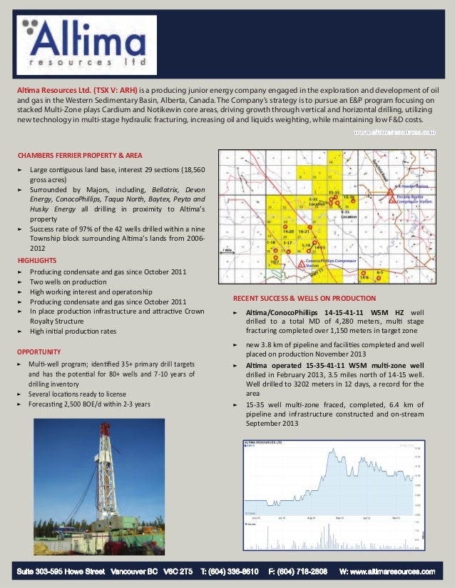 Altima Resources Ltd. (TSX V: ARH) is a producing junior energy company engaged in the exploration and development of oil ...