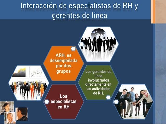 Responsabilidad de Línea y Función Staff en la ARH  Slide 5