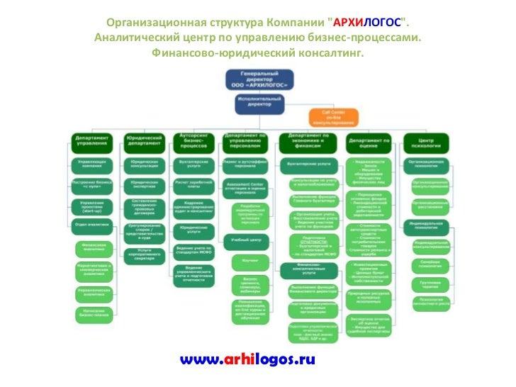 reebok organizational structure