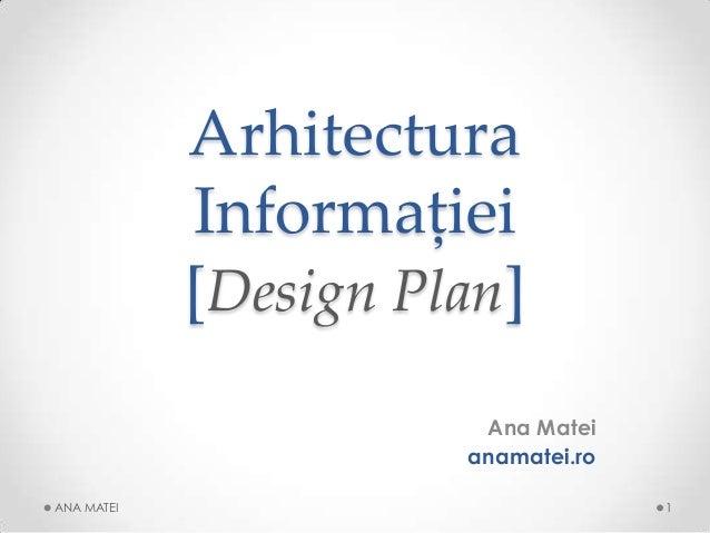 Arhitectura Informației [Design Plan] Ana Matei anamatei.ro ANA MATEI  1